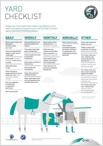 yard-checklist